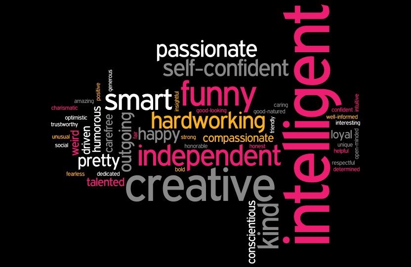 Wordmap of qualities girls want to be defined by