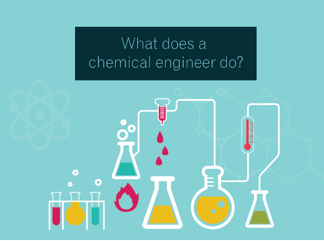 5 Weird things you can do with a Chemical Engineering Degree